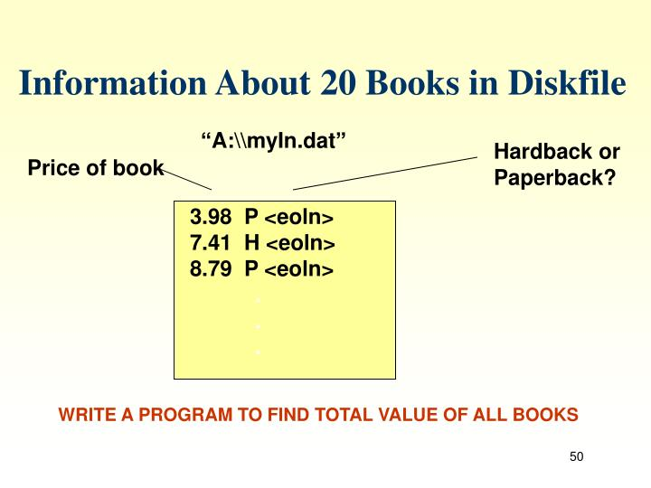 Information About 20 Books in Diskfile