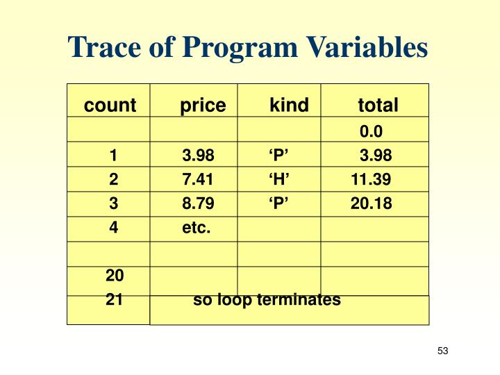 Trace of Program Variables