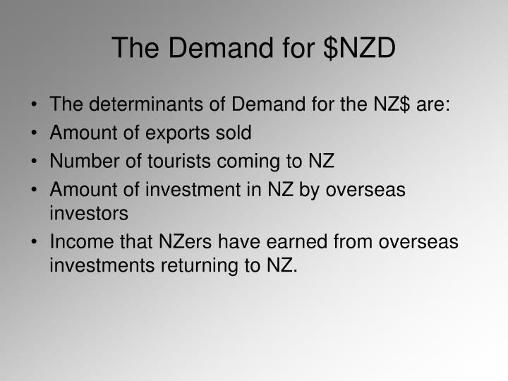 The demand for nzd