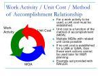 work activity unit cost method of accomplishment relationship