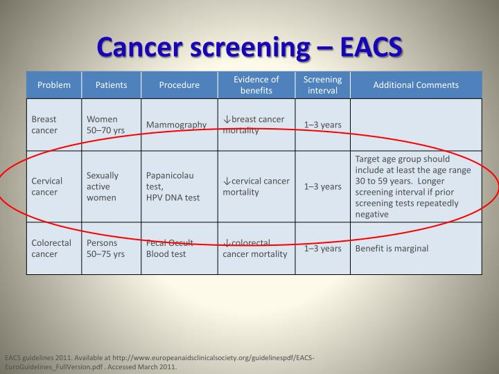 Cancer screening – EACS
