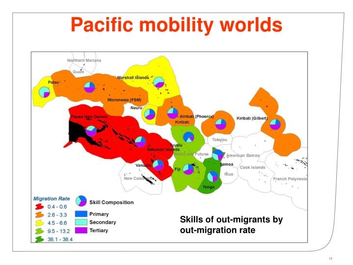 Pacific mobility worlds