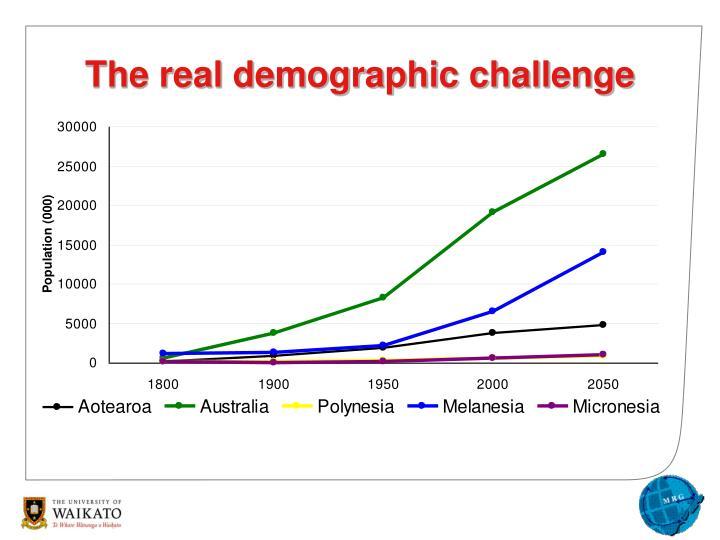 The real demographic challenge