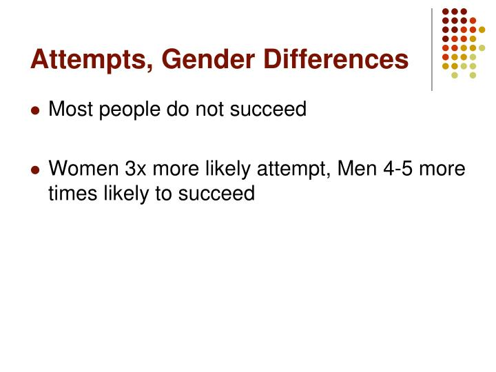 Attempts, Gender Differences