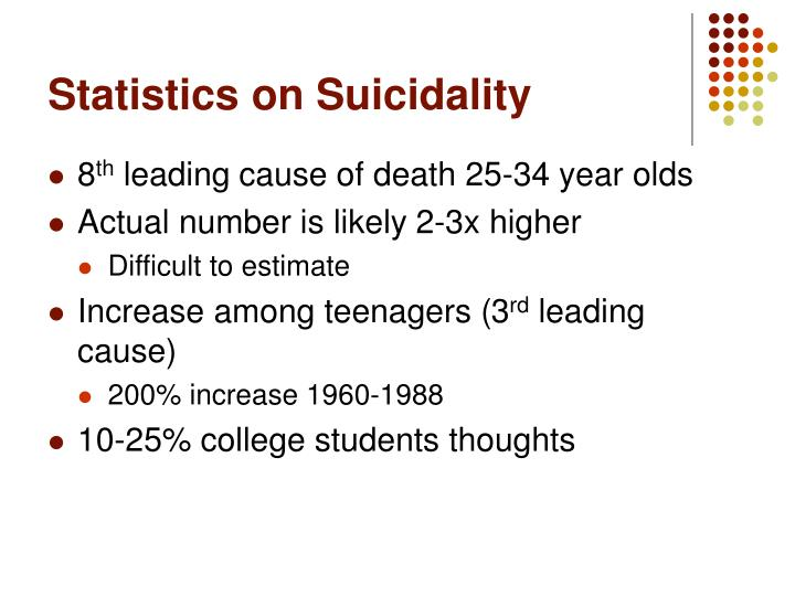 Statistics on Suicidality