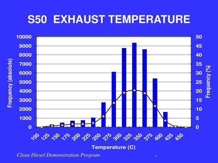 S50  EXHAUST TEMPERATURE