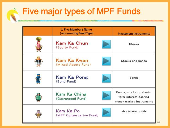 Five major types of MPF Funds