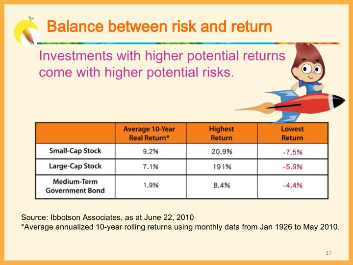 Balance between risk and return