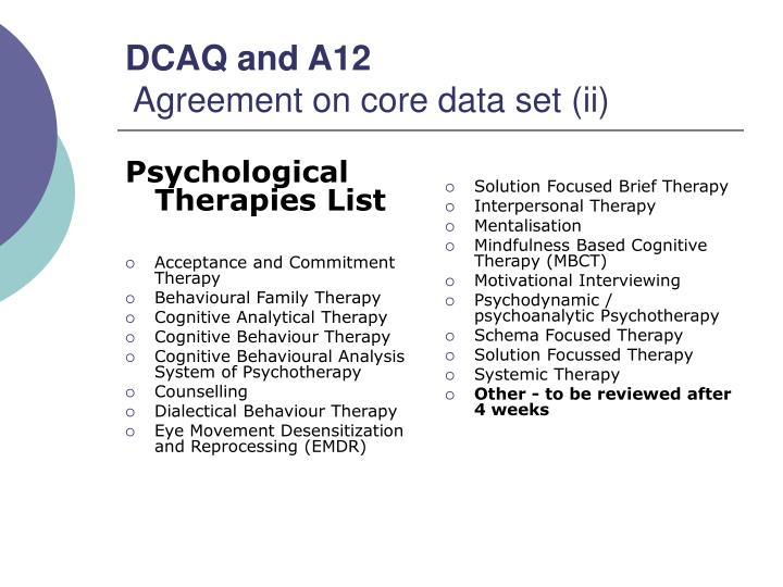 Psychological Therapies List