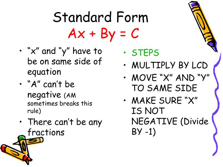Ppt Converting Between Standard Form And Slope Intercept Form