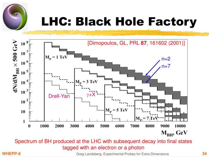 LHC: Black Hole Factory