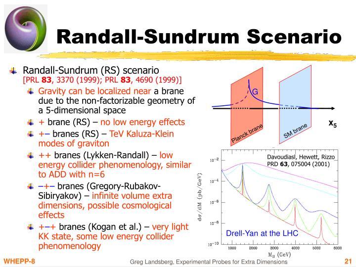 Randall-Sundrum (RS) scenario