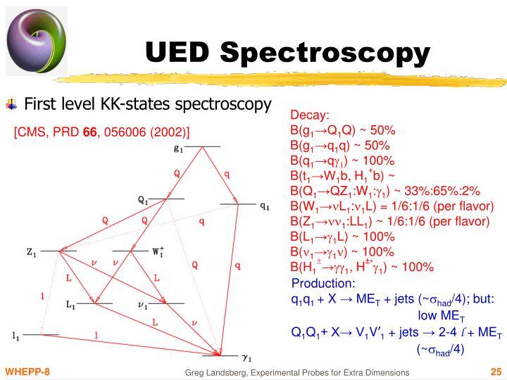 UED Spectroscopy