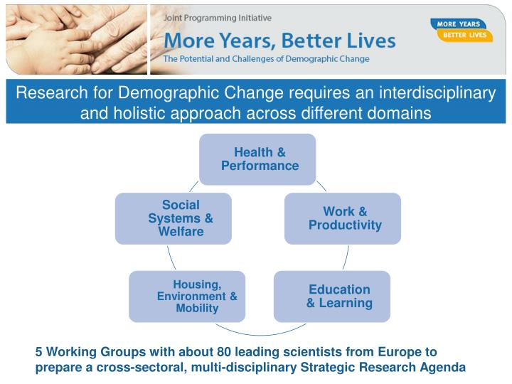 Research for Demographic Change requires an interdisciplinary and holistic approach across different domains