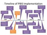 timeline of pbis implementation3