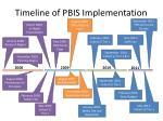 timeline of pbis implementation4