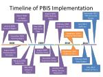 timeline of pbis implementation6