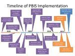 timeline of pbis implementation7