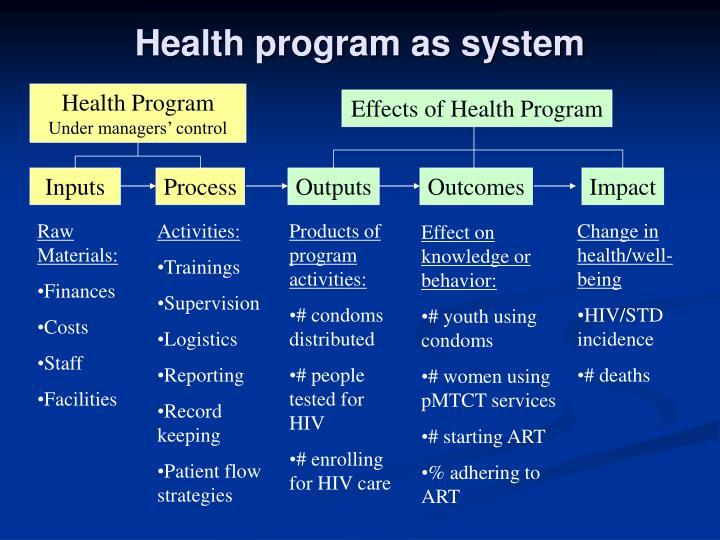 Health program as system