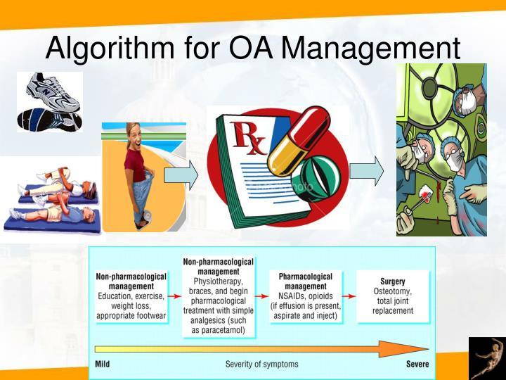 Algorithm for OA Management