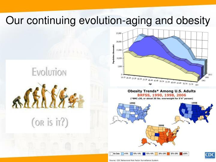 Our continuing evolution-aging and obesity
