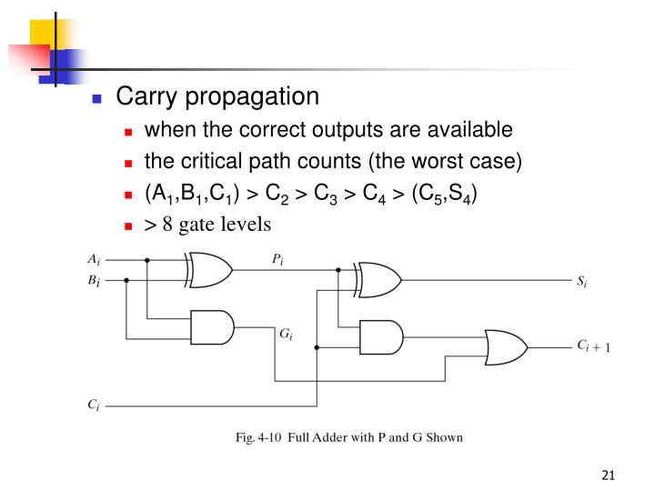 Carry propagation