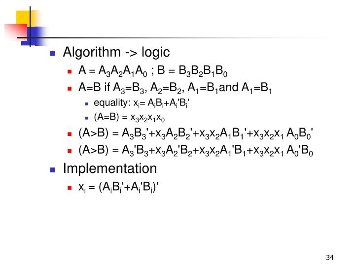 Algorithm -> logic