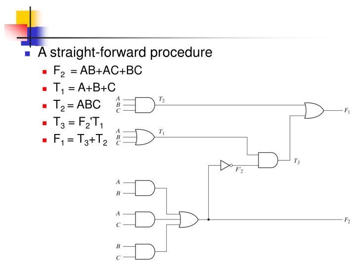 A straight-forward procedure