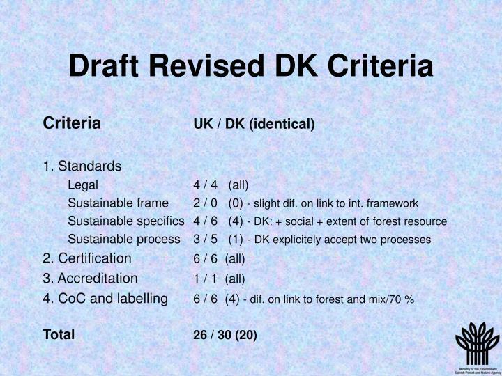 Draft Revised DK Criteria