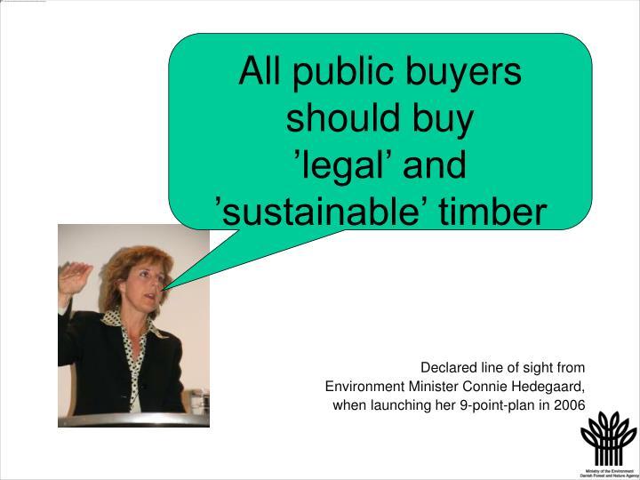 All public buyers should buy