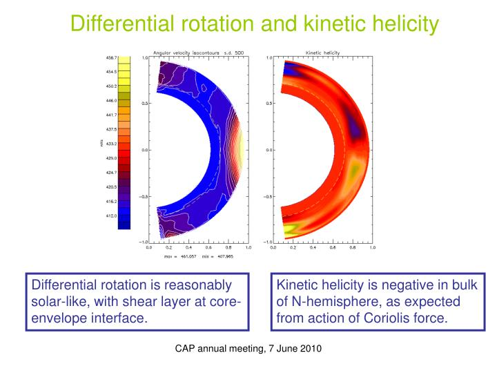 Differential rotation and kinetic helicity