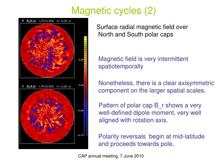 Magnetic cycles (2)