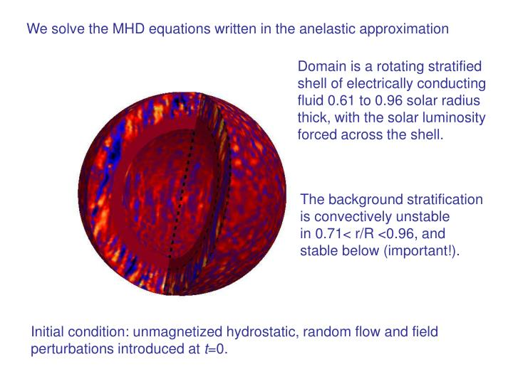 We solve the MHD equations written in the anelastic approximation