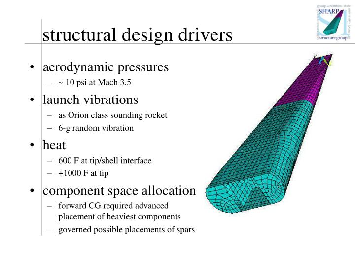 structural design drivers