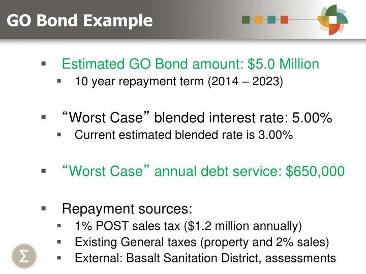GO Bond Example