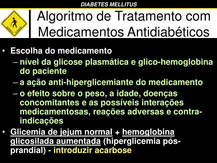 Algoritmo de Tratamento com Medicamentos Antidiabéticos