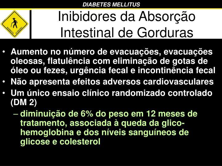 Inibidores da Absorção Intestinal de Gorduras