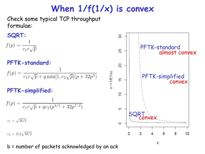 When 1/f(1/x) is convex