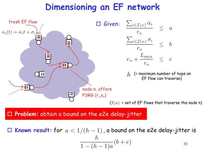 Dimensioning an EF network