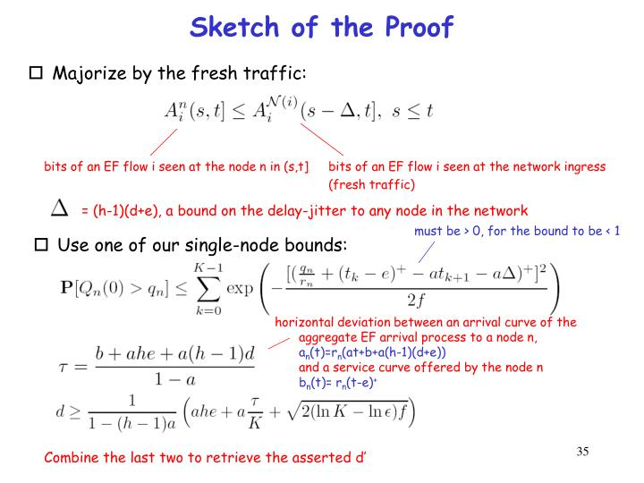 Sketch of the Proof