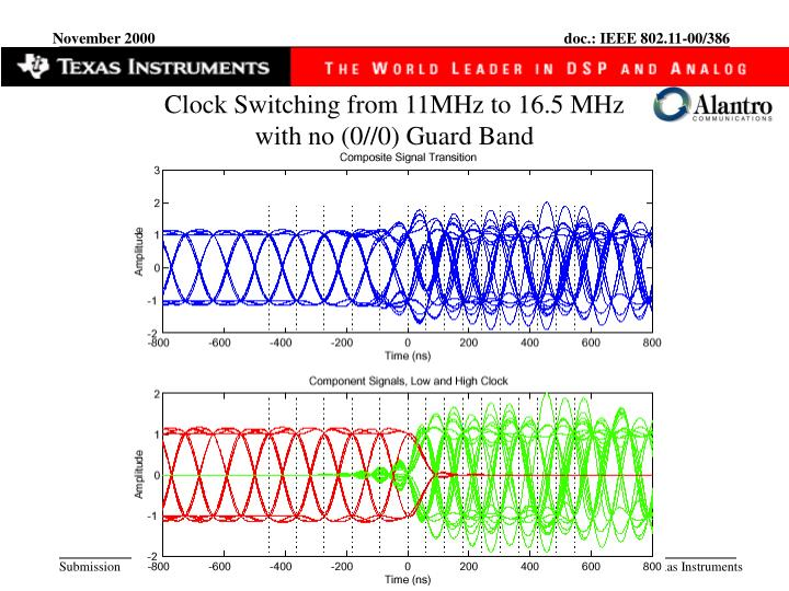 Clock Switching from 11MHz to 16.5 MHz