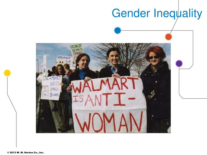 gender inequality discrimination and exclusion Social exclusion and inequality in peru (rs 104) the concept of social exclusion is a complex one but it has recently become central in western european policy dis-course the present series examines its applicability in countries at various levels of development and with various forms of integration into the world economy.