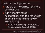 brain results support gist