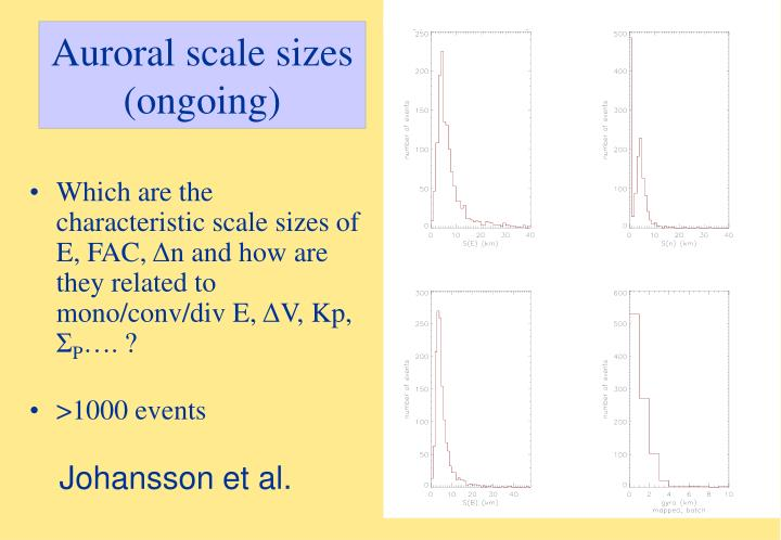 Auroral scale sizes (ongoing)
