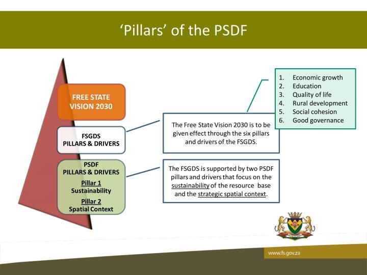'Pillars' of the PSDF