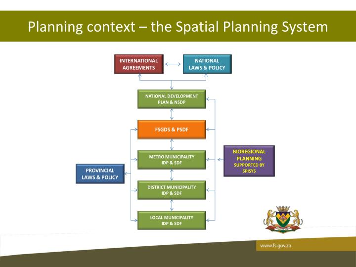 Planning context – the Spatial Planning System