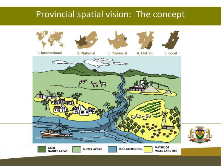 Provincial spatial vision:  The concept