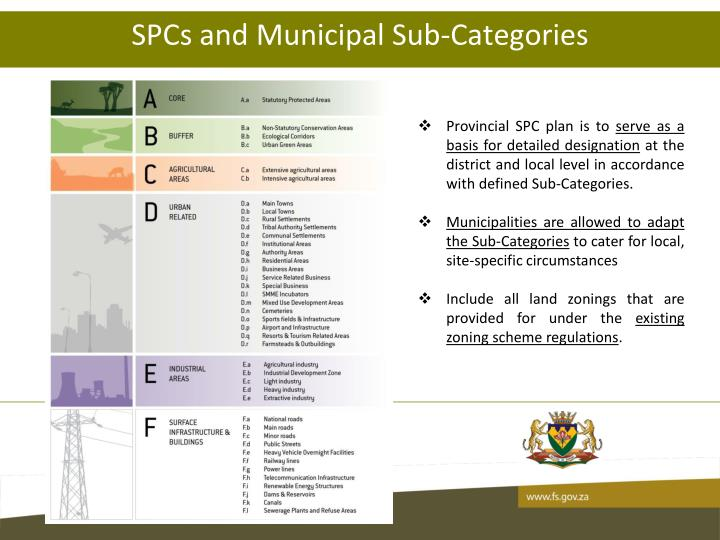 Provincial SPC plan is to