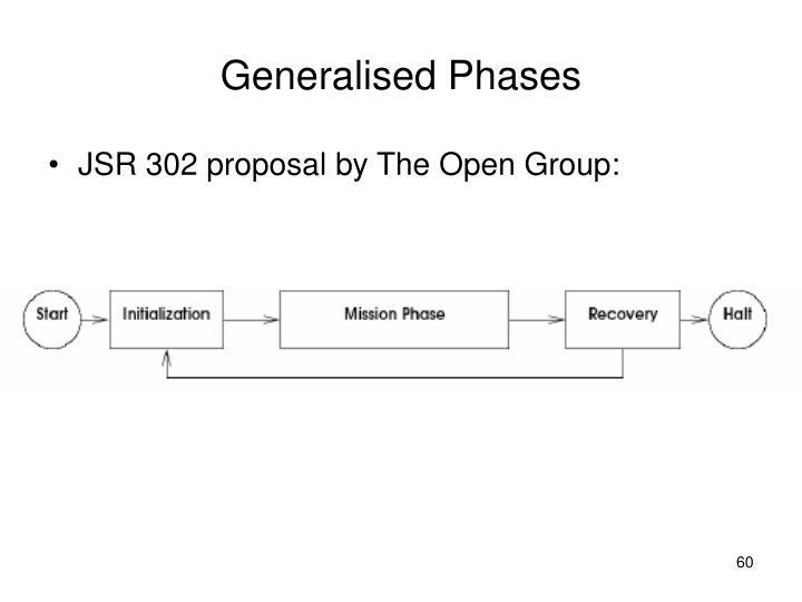 Generalised Phases
