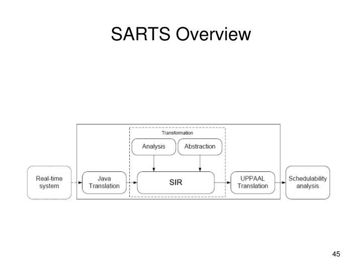 SARTS Overview